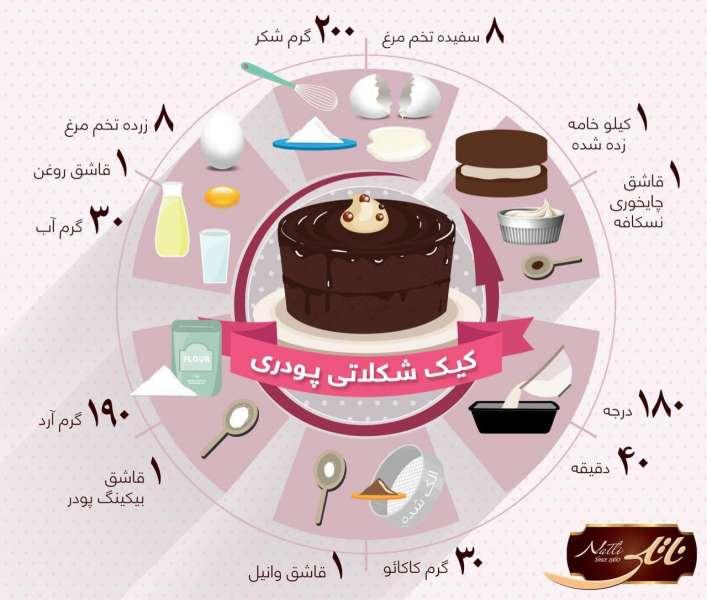 دستور تهیه شکلات پودری