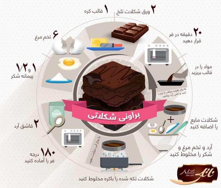 دستور تهیه براوونی شکلات
