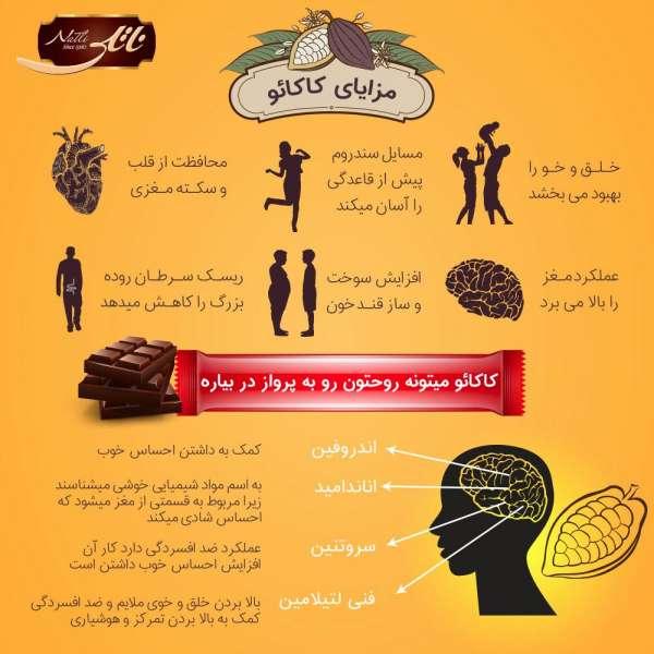 مزایای کاکائو