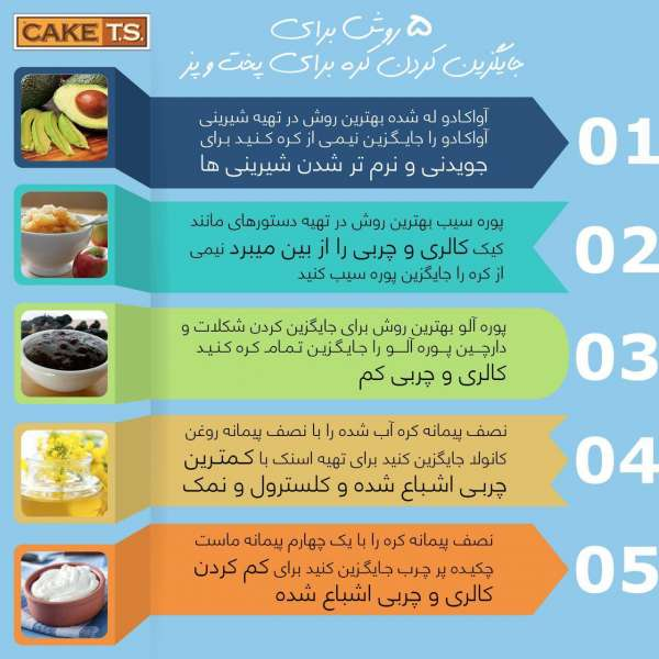 5 روش برای جایگزین کردن کره در پختوپز
