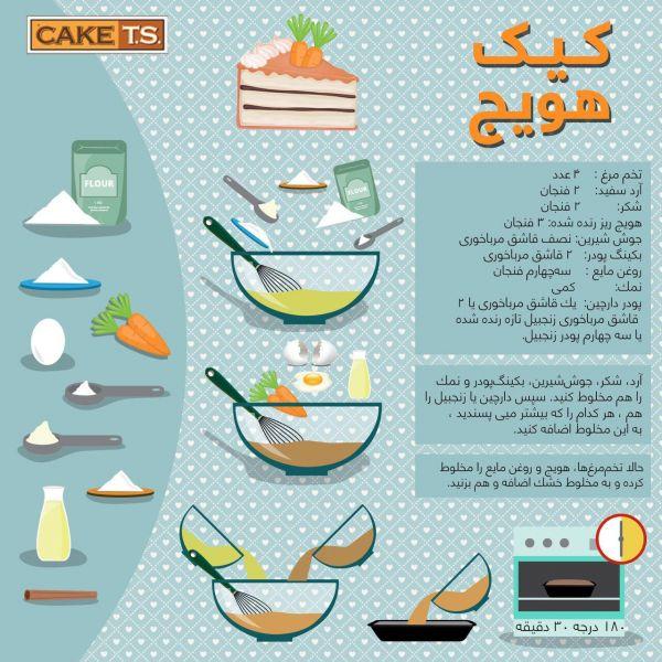کیک هویج، کیکی نارنجی رنگ و خوشطعم