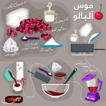 طرز تهیه موس آلبالو به زبان ساده