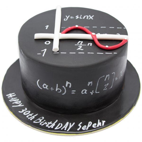کیک ریاضیات